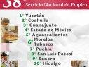 SNE Morelos felicita y reconoce el esfuerzo de las oficinas en Guanajuato, Coahuila y Yucatán (1° lugar)...